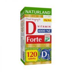 Naturland prémium d-vitamin forte tabletta 120 db